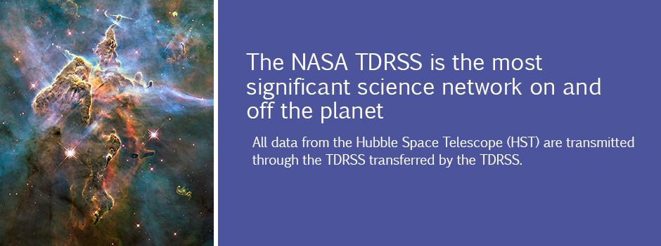 TDRSS